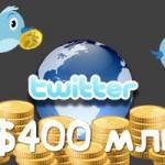 Twitter начал продавать политическую рекламу