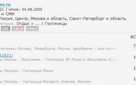 Sape демонстрирует title страниц прямо в результатах оптимизаторского поиска
