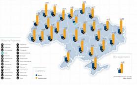 Сколько времени украинцы проводят на портале Mail.ru и Одноклассниках