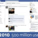 80% всех кликов по рекламе в Facebook оказались фальшивыми