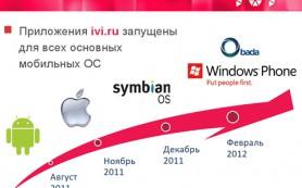 Ivi.ru улучшило качество предлагаемых услуг перейдя на новый дата-центр