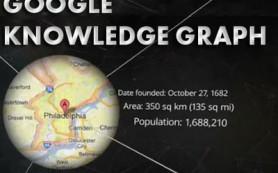 Граф знаний Google теперь доступен на нескольких языках