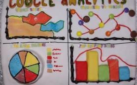 Новые возможности сегментирования аудитории в Google Analytics