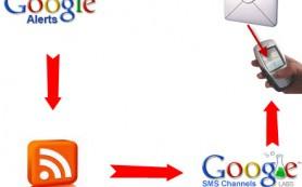 RSS-фиды снова доступны как расширение сервиса Google Alerts