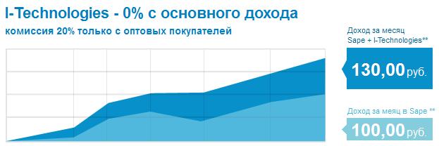 cmse.ru
