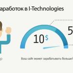 Отображение финансовой информации в Sape можно менять самомстоятельно