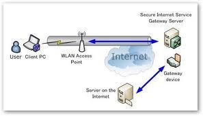 Безопасность и уверенность в сети с Vemeo