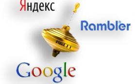 Эффективная раскрутка сайта в Петербурге после профессионального СЕО анализа сайта.