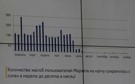 Яндекс запускает новую страницу капчи