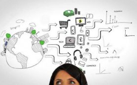 Яндекс и SAP разрабатывают облачный сервис, предсказывающий поведение клиента