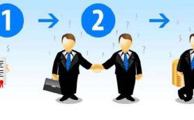 Какие бывают партнерские программы?