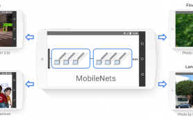 Google выпустил бесплатный набор алгоритмов машинного зрения для мобильных разработчиков