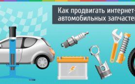 Контекстная реклама для сайта запчастей: эффективный способ привлечения клиентов