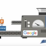 Yelp и TripAdvisor возглавили публичную кампанию против Google в США