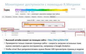 Яндекс.Метрике исполняется 10 лет
