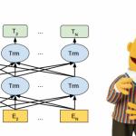 Bing начал использовать подобные BERT модели ещё в апреле