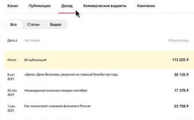 Яндекс.Дзен покажет статистику дохода по каждой публикации